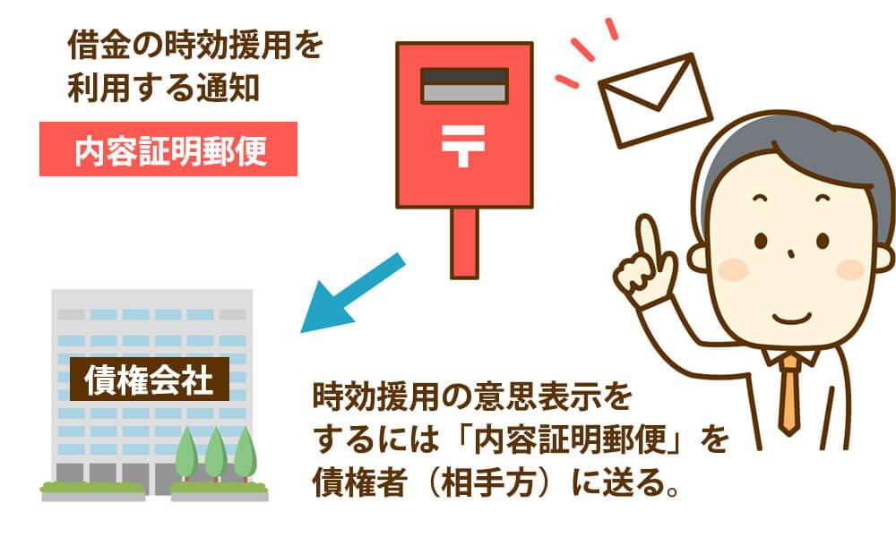 時効の援用の通知を内容証明郵便で債権者に送る